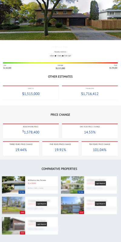 Online Home Evaluation Report